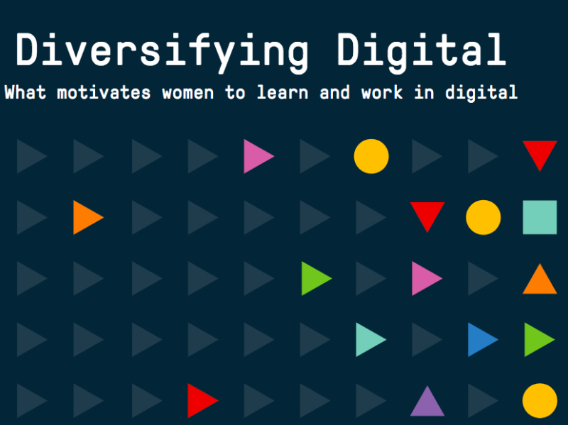 Diversifying Digital - Institure of Coding & Deloitte